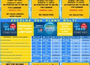 Net internet e Tv a Cabo
